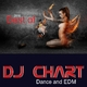 DJ-Chart Best of DJ-Chart: Dance and EDM