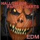 Various Artists - Halloween Party Charts EDM