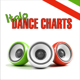 Italo Dance Charts by Various Artists mp3 download