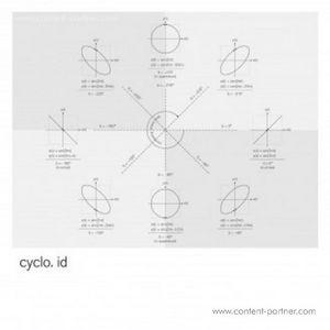 cyclo - id